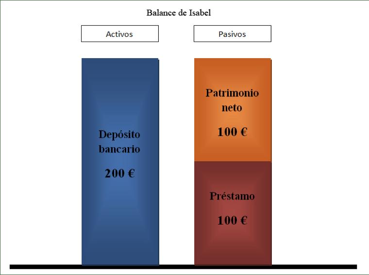 grafico03