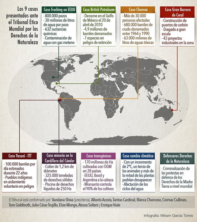 infografi?a tribunal v2