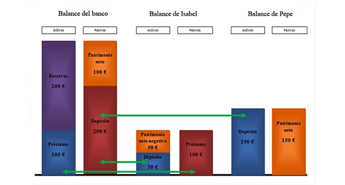 1 grafico