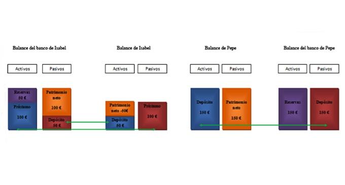 2 grafico