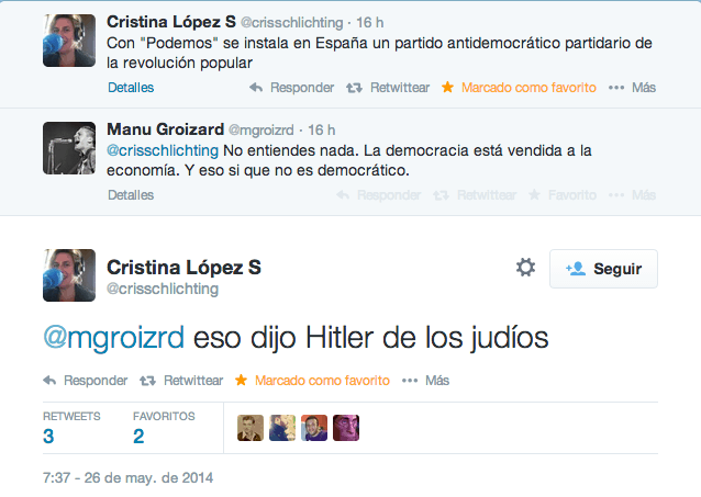 Cristina López Slichting nzis hitler Judíos Pablo Iglesias Podemos