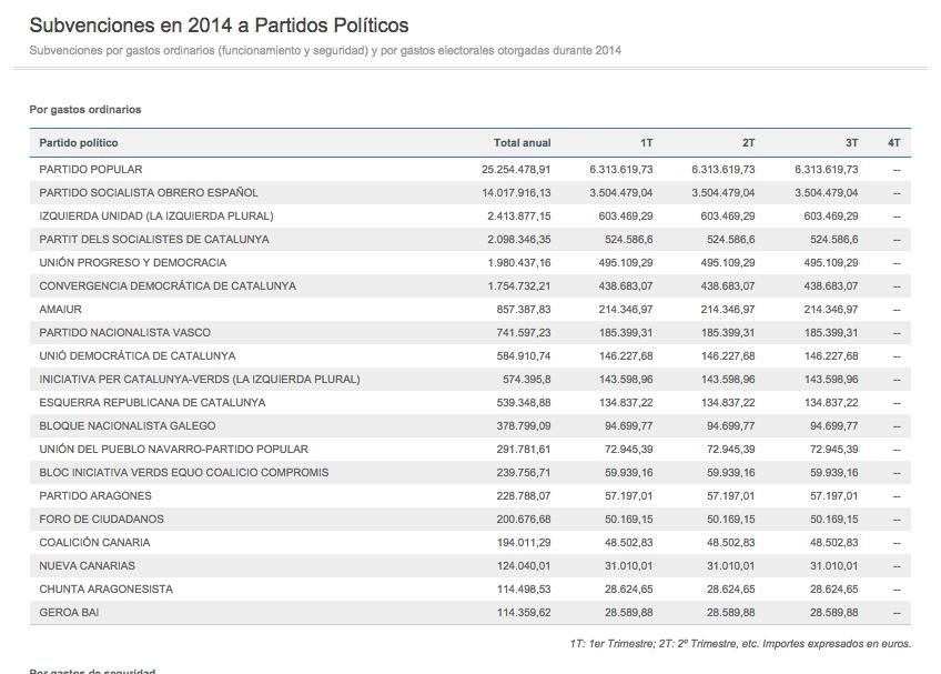 Captura de pantalla 2014-12-10 a la(s) 13.54.55