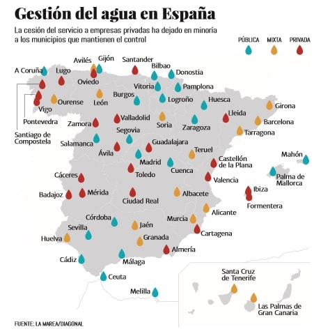 Mapa gestion del agua