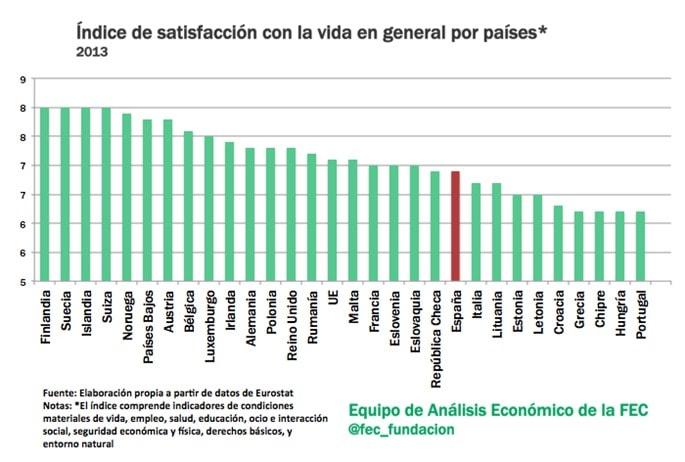 10 gr ficos que muestran la pobreza y desigualdad la marea for Oficina de turismo de grecia