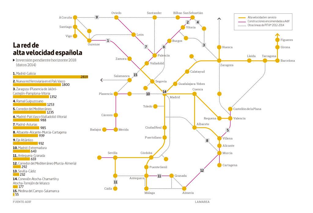 Mapa_España_Tren