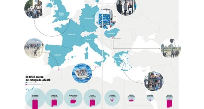 Europa se blinda ante el drama de los refugiados