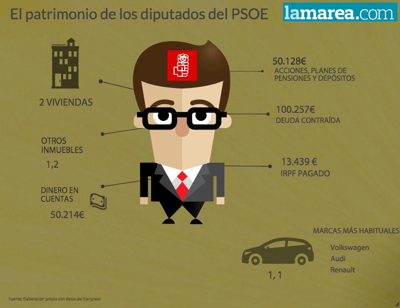 3-patrimonio PSOE
