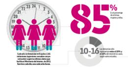"""""""El Pacto de Estado es una oportunidad perdida para la protección a las víctimas de la violencia sexual"""""""