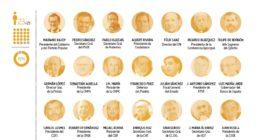 Gráficos #AMíTampoco: Los números uno