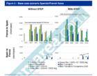 Un informe cuestiona la rentabilidad del gasoducto entre España y Francia
