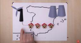 El vídeo viral de Acciona sobre cambio climático, y lo que le falta